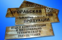 Настенные таблички в офис