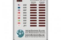 Табло курса валют — разработка дизайна оформления