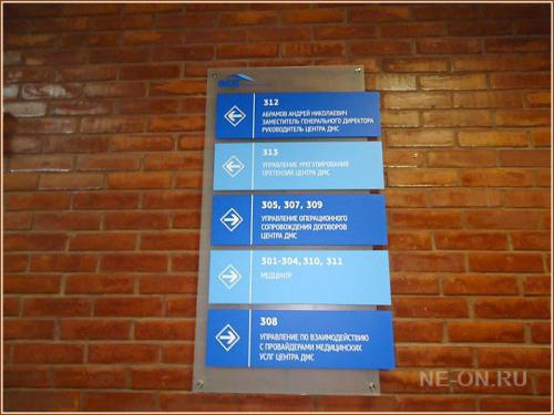 Навигационные указатели на стене